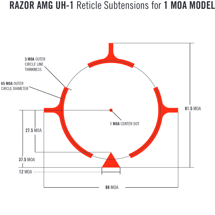 Vortex Optics Razor AMG UH-1 Reticle Subtensions for 1 MOA Model